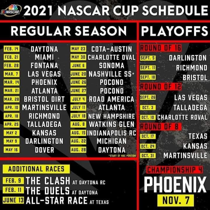 Read more about the article NASCAR said expect changes to 2021 Cup Schedule – NAILED IT
